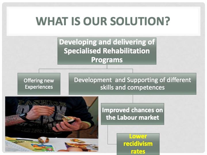 UPSDA solutions